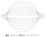 ロールフラワー・フラット楕円
